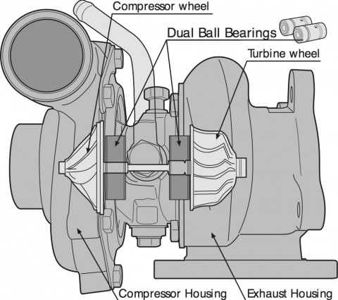 turbocharger_illus01